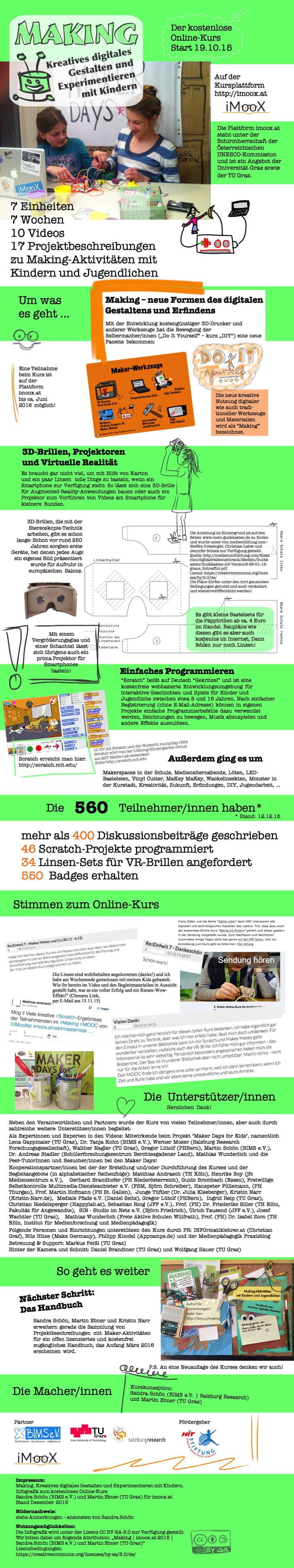 maker_mooc_infographik
